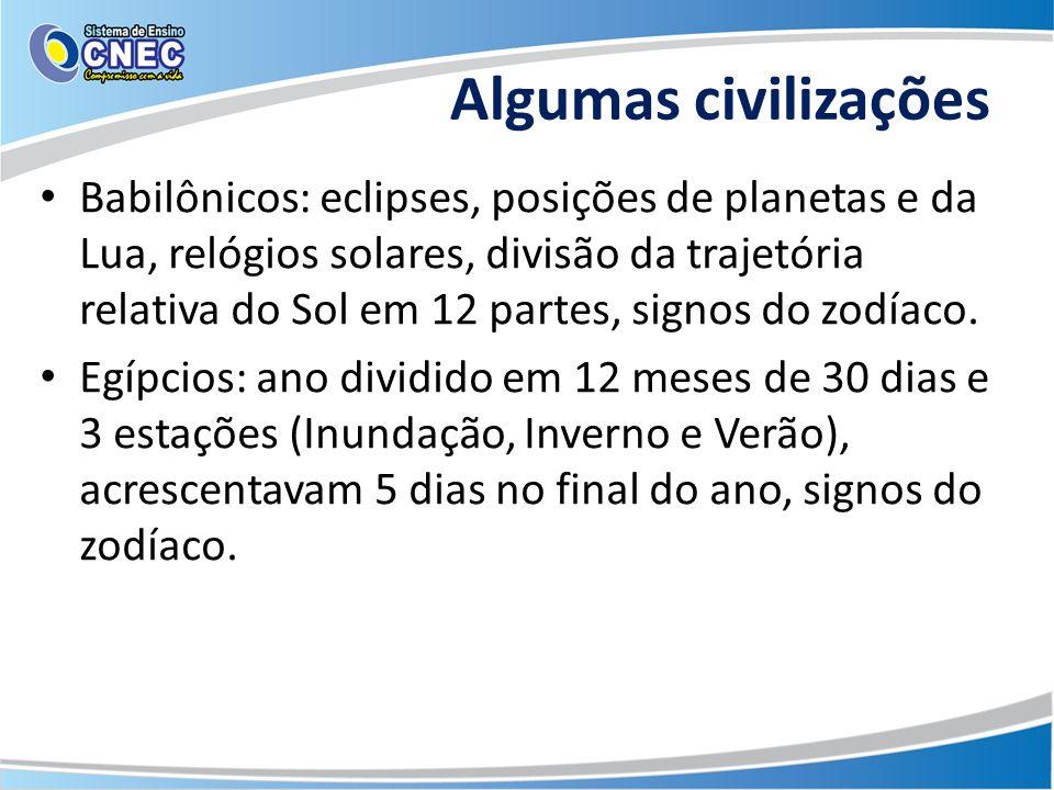 Algumas civilizações Babilônicos: eclipses, posições de planetas e da Lua, relógios solares, divisão da trajetória relativa do Sol em 12 partes, signo