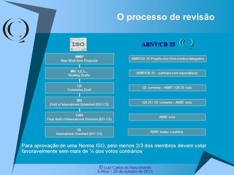 © Luiz Carlos do Nascimento EJRos – 25 de outubro de 2013 46 LUIZ CARLOS DO NASCIMENTO lcdnascimento@uol.com.br www.abntcb25.com.br