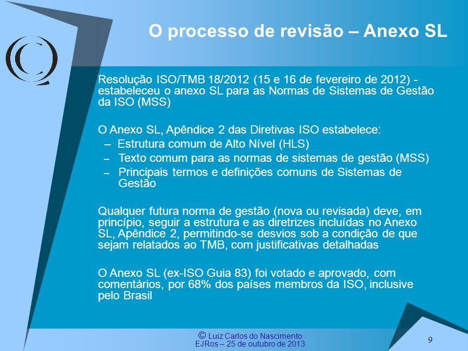 © Luiz Carlos do Nascimento EJRos – 25 de outubro de 2013 10 O TMB determinou que cada Comitê de gestão avalie o impacto do anexo SL sobre suas normas.