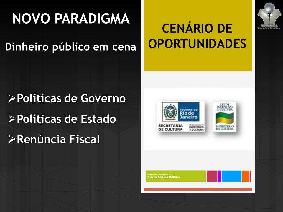 NOVO PARADIGMA Dinheiro público em cena P Políticas de Governo olíticas de Estado R Renúncia Fiscal CENÁRIO DE OPORTUNIDADES