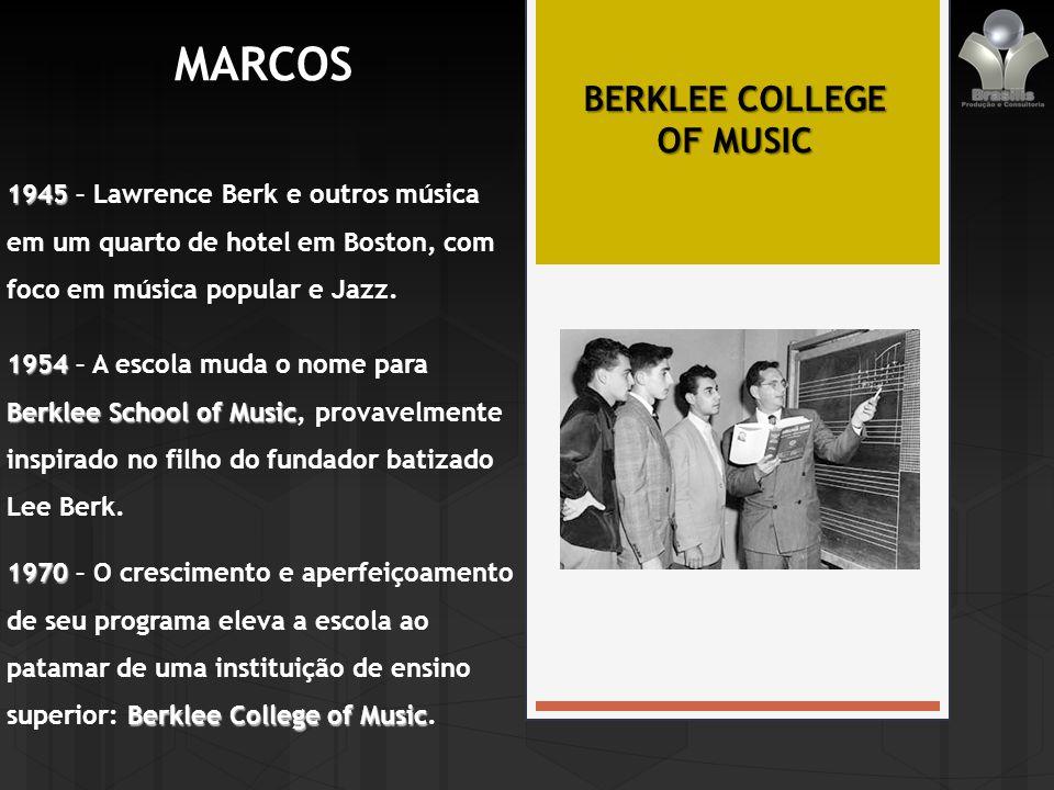 1945 1945 – Lawrence Berk e outros música em um quarto de hotel em Boston, com foco em música popular e Jazz.