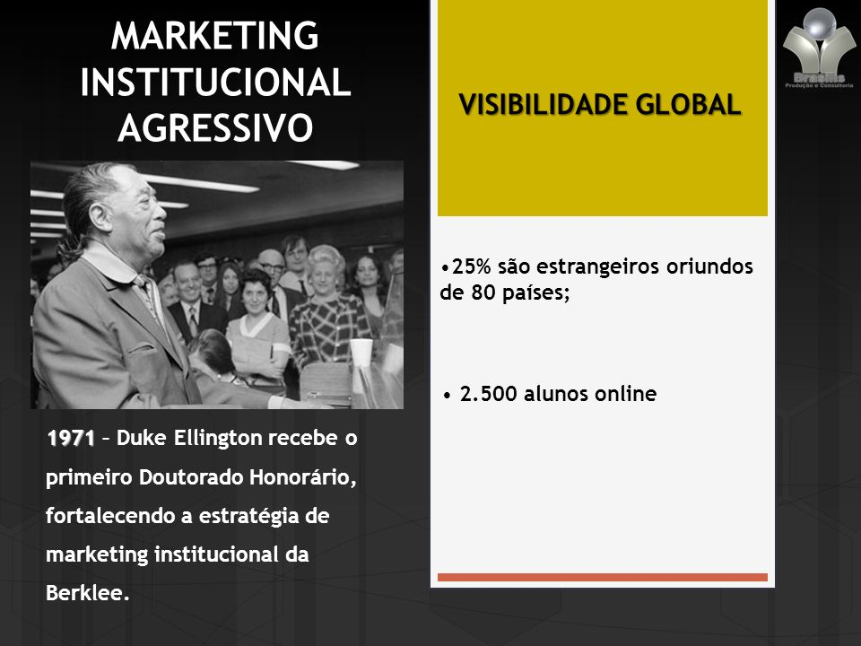 MARKETING INSTITUCIONAL AGRESSIVO 1971 1971 – Duke Ellington recebe o primeiro Doutorado Honorário, fortalecendo a estratégia de marketing institucional da Berklee.