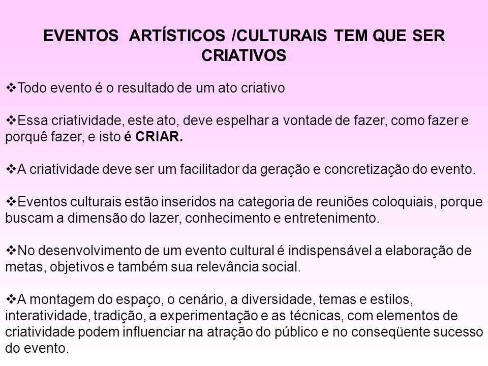 EVENTOS ARTÍSTICOS /CULTURAIS TEM QUE SER CRIATIVOS Todo evento é o resultado de um ato criativo Essa criatividade, este ato, deve espelhar a vontade
