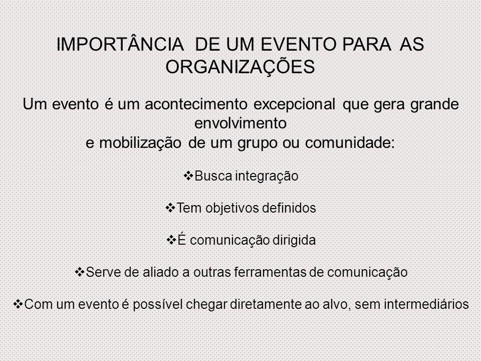 IMPORTÂNCIA DE UM EVENTO PARA AS ORGANIZAÇÕES Um evento é um acontecimento excepcional que gera grande envolvimento e mobilização de um grupo ou comun
