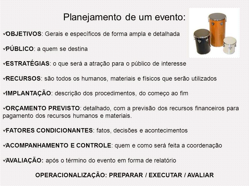 Planejamento de um evento: OBJETIVOS: Gerais e específicos de forma ampla e detalhada PÚBLICO: a quem se destina ESTRATÉGIAS: o que será a atração par