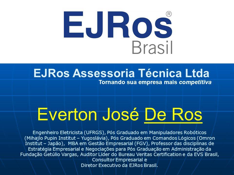 EJRos Assessoria Técnica Ltda Tornando sua empresa mais competitiva Everton José De Ros Engenheiro Eletricista (UFRGS), Pós Graduado em Manipuladores