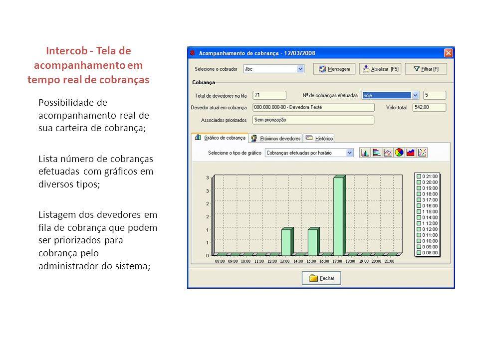 Intercob - Tela de acompanhamento em tempo real de cobranças Possibilidade de acompanhamento real de sua carteira de cobrança; Lista número de cobranç