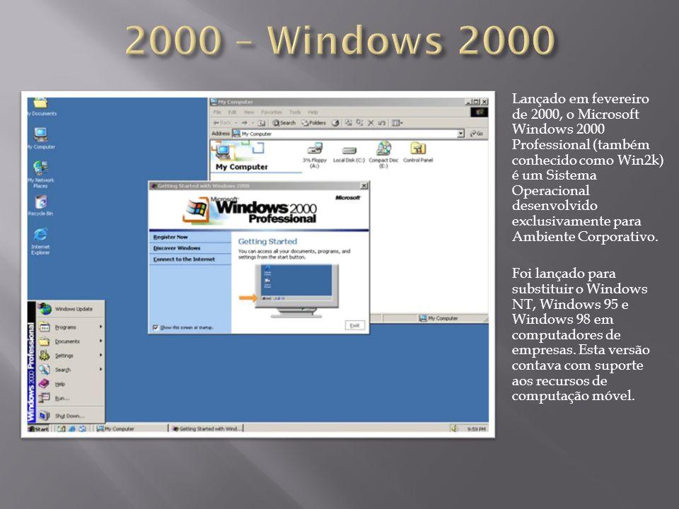 Lançado em fevereiro de 2000, o Microsoft Windows 2000 Professional (também conhecido como Win2k) é um Sistema Operacional desenvolvido exclusivamente
