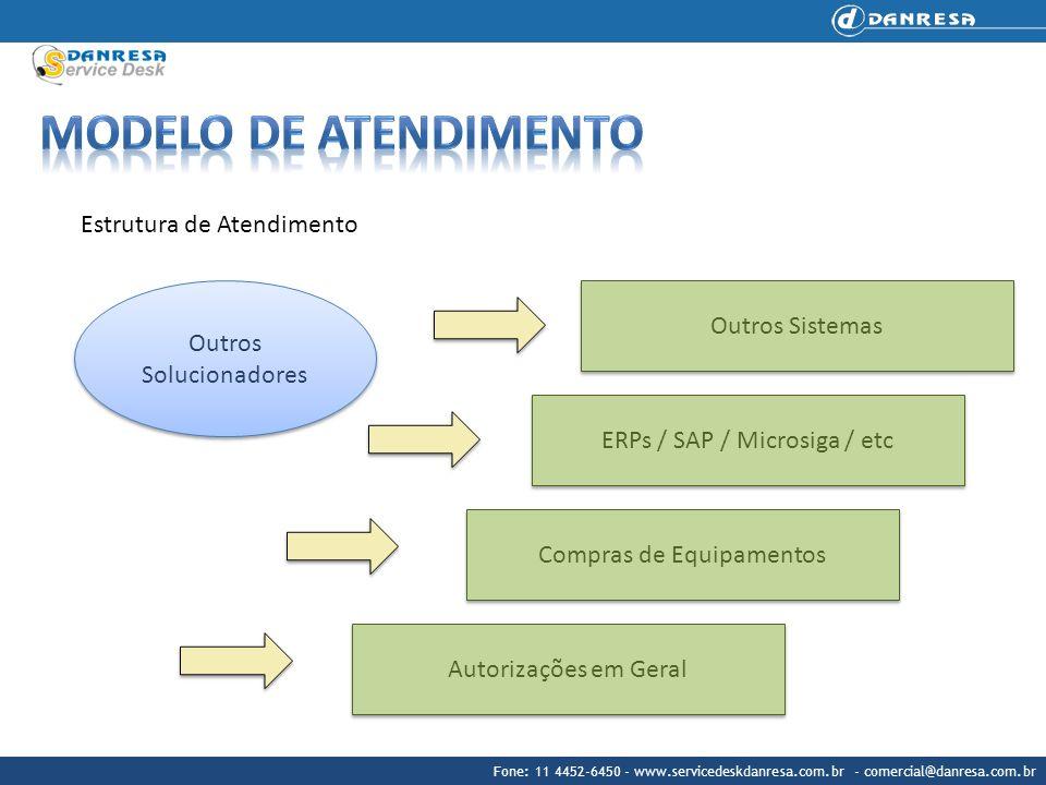 Fone: 11 4452-6450 - www.servicedeskdanresa.com.br - comercial@danresa.com.br Estrutura de Atendimento Outros Sistemas ERPs / SAP / Microsiga / etc Compras de Equipamentos Autorizações em Geral Outros Solucionadores