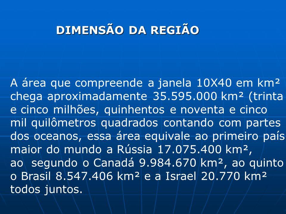 A área que compreende a janela 10X40 em km² chega aproximadamente 35.595.000 km² (trinta e cinco milhões, quinhentos e noventa e cinco mil quilômetros