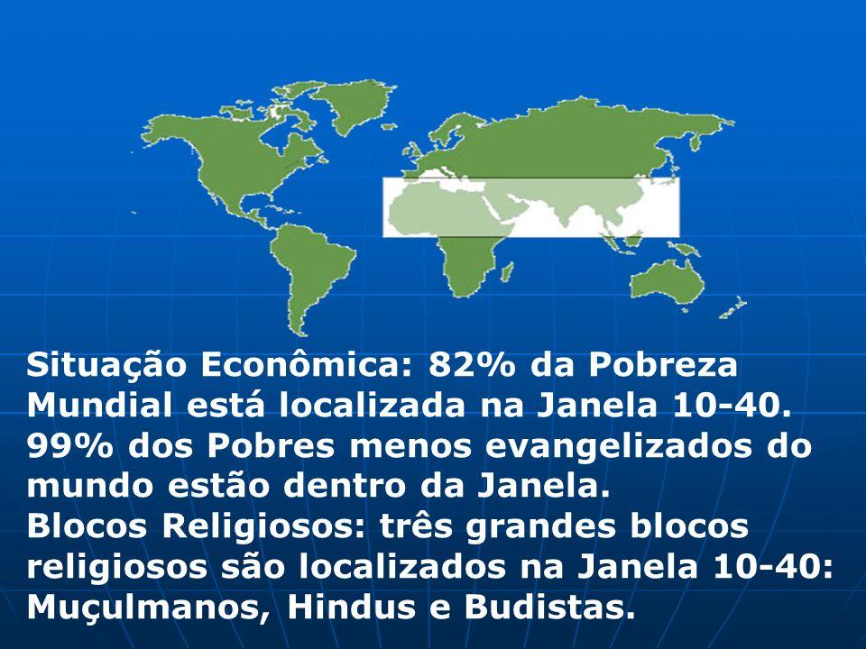 Situação Econômica: 82% da Pobreza Mundial está localizada na Janela 10-40. 99% dos Pobres menos evangelizados do mundo estão dentro da Janela. Blocos