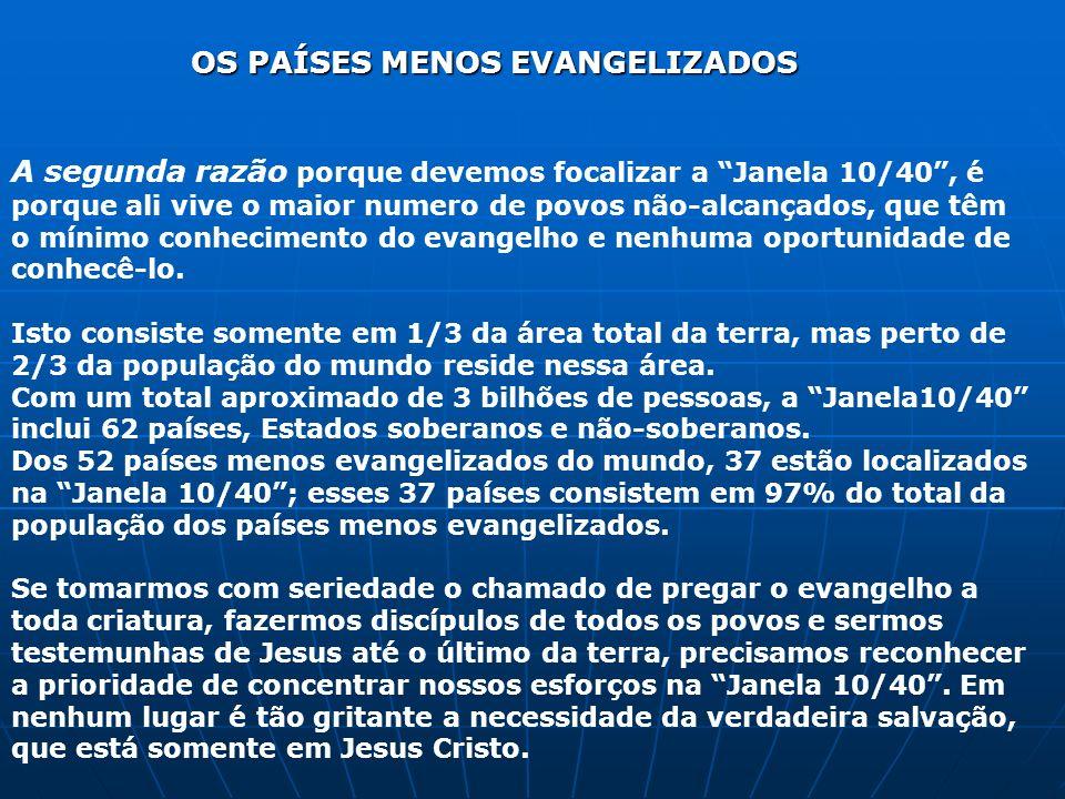 A segunda razão porque devemos focalizar a Janela 10/40, é porque ali vive o maior numero de povos não-alcançados, que têm o mínimo conhecimento do ev