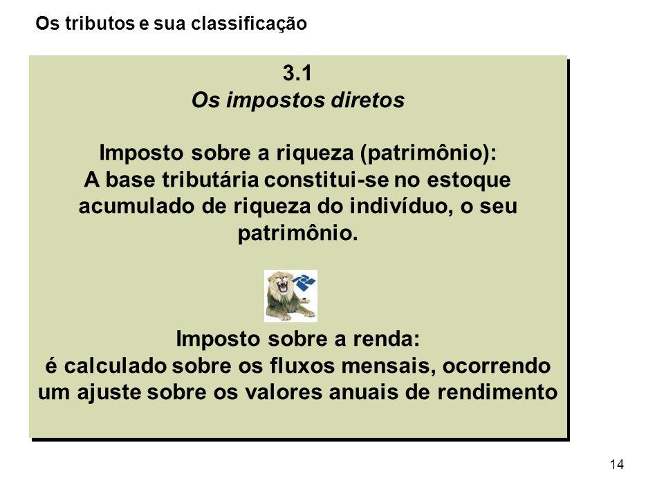 14 3.1 Os impostos diretos Imposto sobre a riqueza (patrimônio): A base tributária constitui-se no estoque acumulado de riqueza do indivíduo, o seu pa