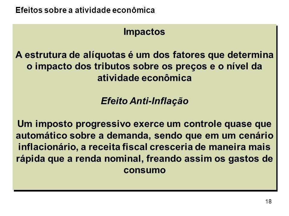 18 Impactos A estrutura de alíquotas é um dos fatores que determina o impacto dos tributos sobre os preços e o nível da atividade econômica Efeito Ant