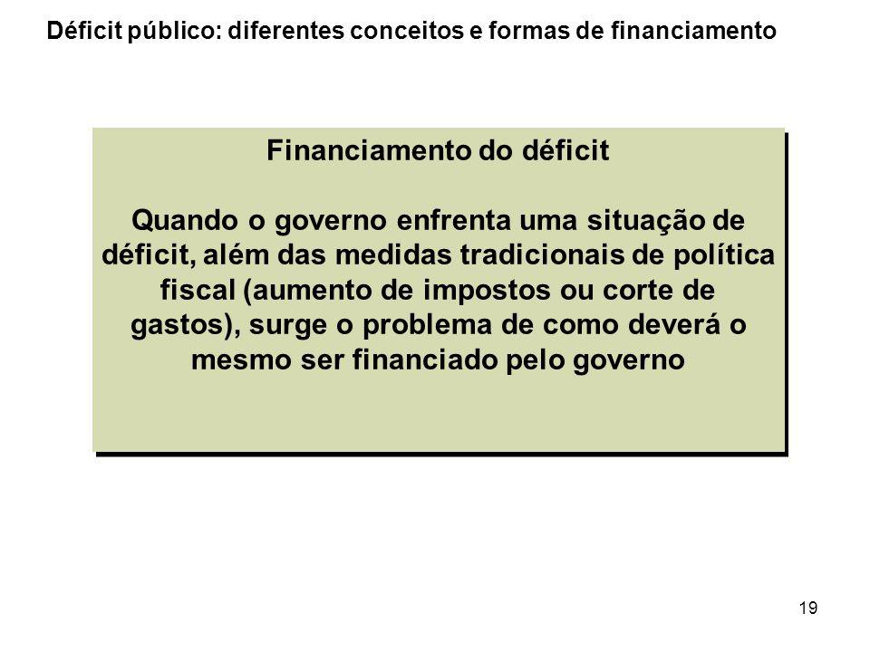 19 Financiamento do déficit Quando o governo enfrenta uma situação de déficit, além das medidas tradicionais de política fiscal (aumento de impostos o