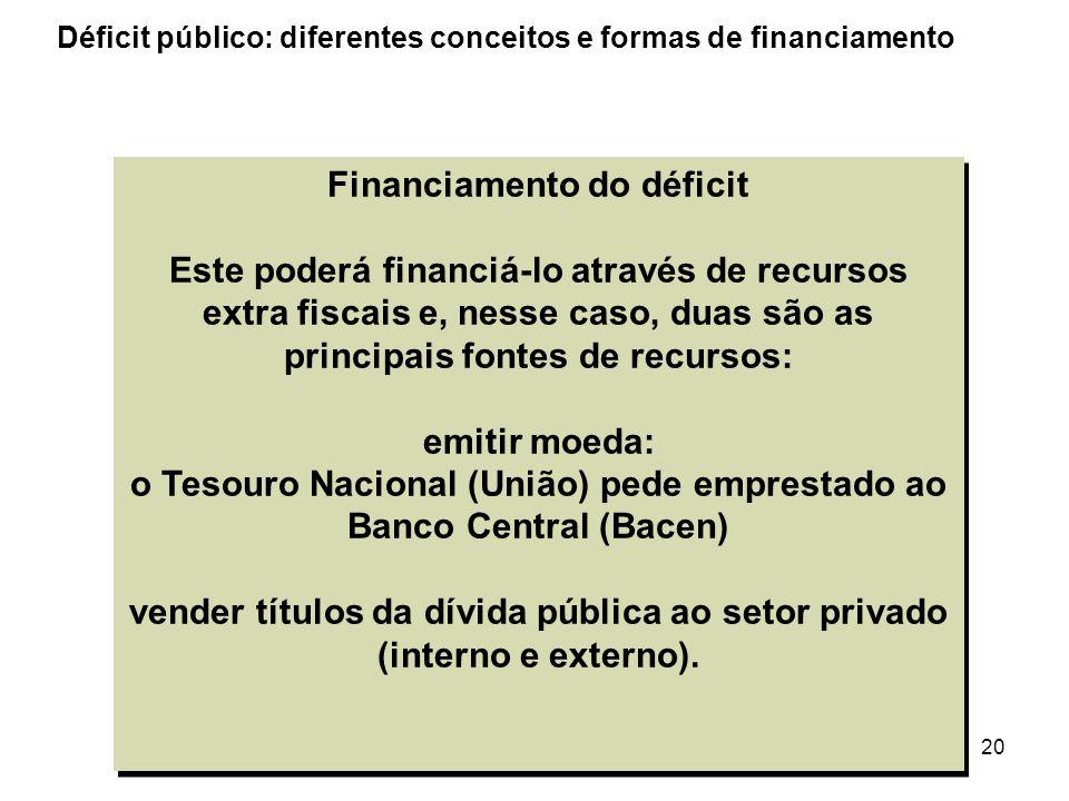 20 Financiamento do déficit Este poderá financiá-lo através de recursos extra fiscais e, nesse caso, duas são as principais fontes de recursos: emitir