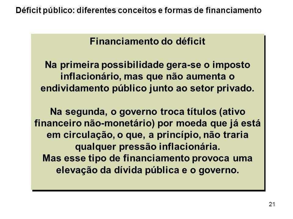 21 Financiamento do déficit Na primeira possibilidade gera-se o imposto inflacionário, mas que não aumenta o endividamento público junto ao setor priv