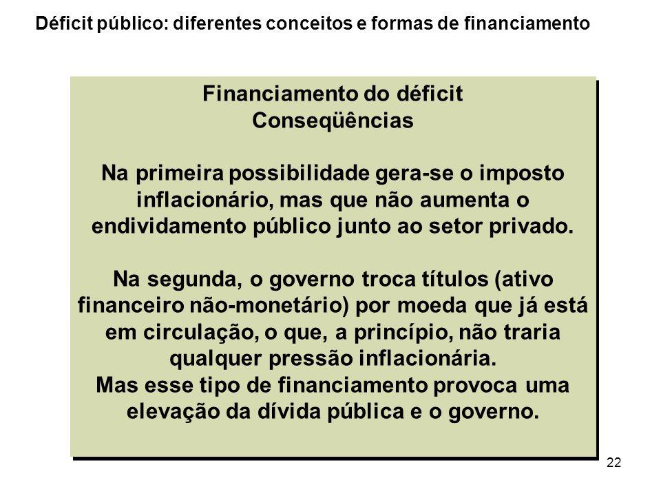 22 Financiamento do déficit Conseqüências Na primeira possibilidade gera-se o imposto inflacionário, mas que não aumenta o endividamento público junto