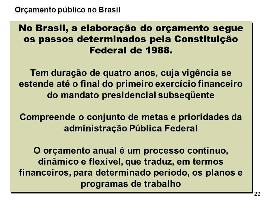 29 No Brasil, a elaboração do orçamento segue os passos determinados pela Constituição Federal de 1988. Tem duração de quatro anos, cuja vigência se e