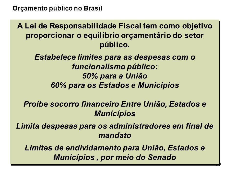 30 A Lei de Responsabilidade Fiscal tem como objetivo proporcionar o equilíbrio orçamentário do setor público. Estabelece limites para as despesas com