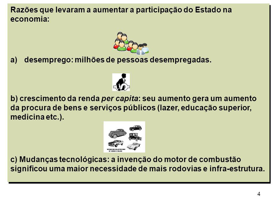 4 Razões que levaram a aumentar a participação do Estado na economia: a)desemprego: milhões de pessoas desempregadas. b) crescimento da renda per capi
