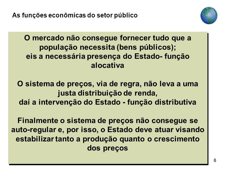 6 O mercado não consegue fornecer tudo que a população necessita (bens públicos); eis a necessária presença do Estado- função alocativa O sistema de p