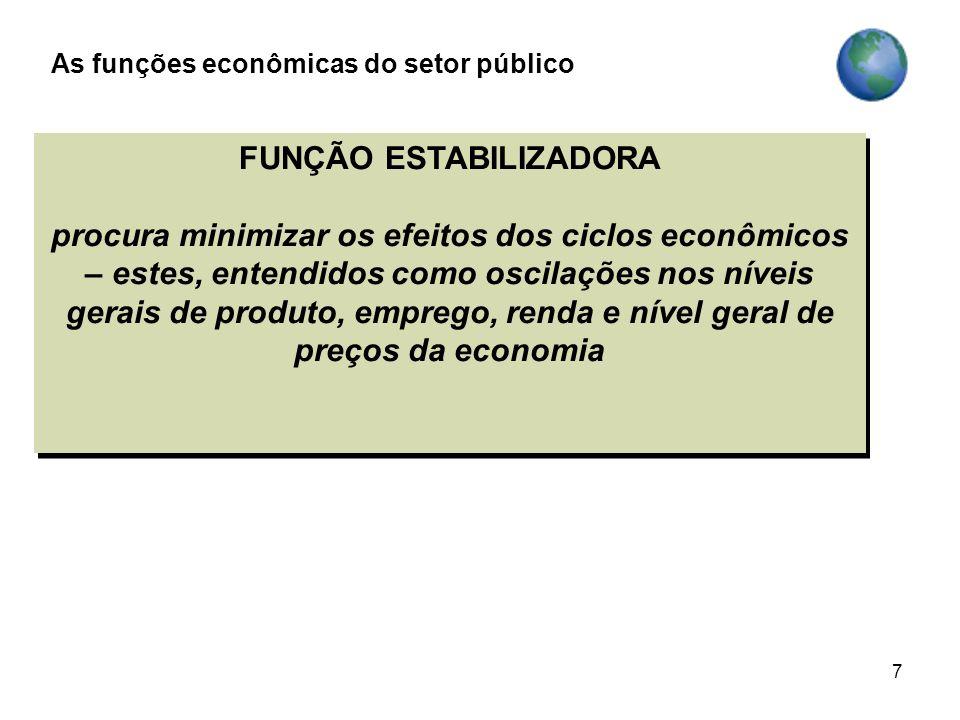 7 FUNÇÃO ESTABILIZADORA procura minimizar os efeitos dos ciclos econômicos – estes, entendidos como oscilações nos níveis gerais de produto, emprego,