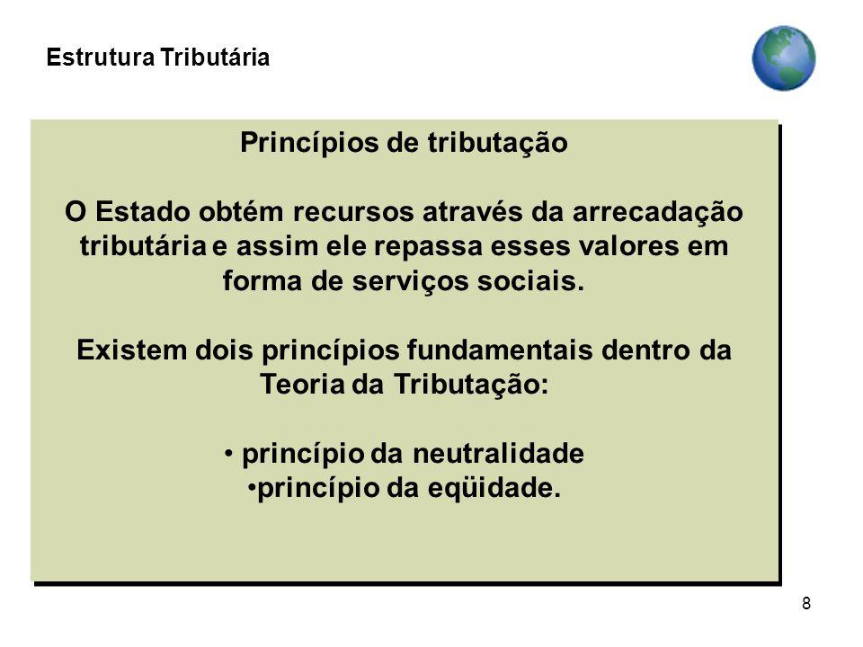 8 Princípios de tributação O Estado obtém recursos através da arrecadação tributária e assim ele repassa esses valores em forma de serviços sociais. E