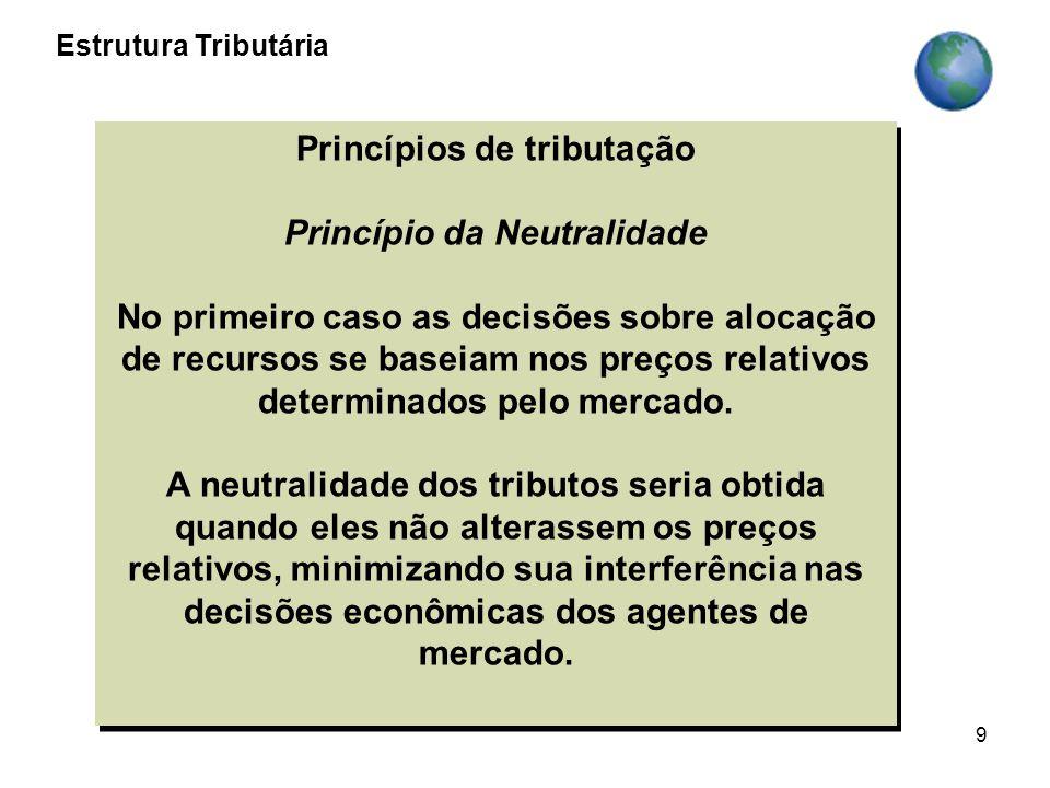 9 Princípios de tributação Princípio da Neutralidade No primeiro caso as decisões sobre alocação de recursos se baseiam nos preços relativos determina