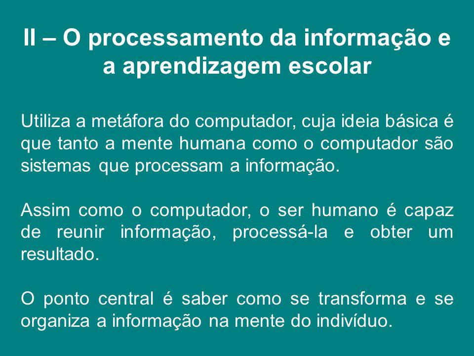 II – O processamento da informação e a aprendizagem escolar Utiliza a metáfora do computador, cuja ideia básica é que tanto a mente humana como o comp