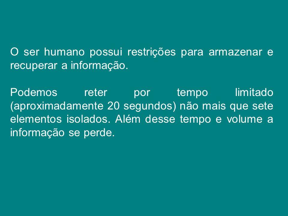 O ser humano possui restrições para armazenar e recuperar a informação. Podemos reter por tempo limitado (aproximadamente 20 segundos) não mais que se