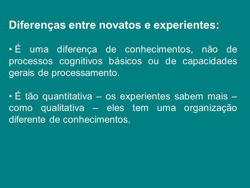Diferenças entre novatos e experientes: É uma diferença de conhecimentos, não de processos cognitivos básicos ou de capacidades gerais de processament