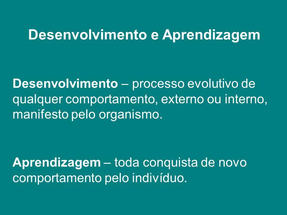 Desenvolvimento e Aprendizagem Desenvolvimento – processo evolutivo de qualquer comportamento, externo ou interno, manifesto pelo organismo. Aprendiza
