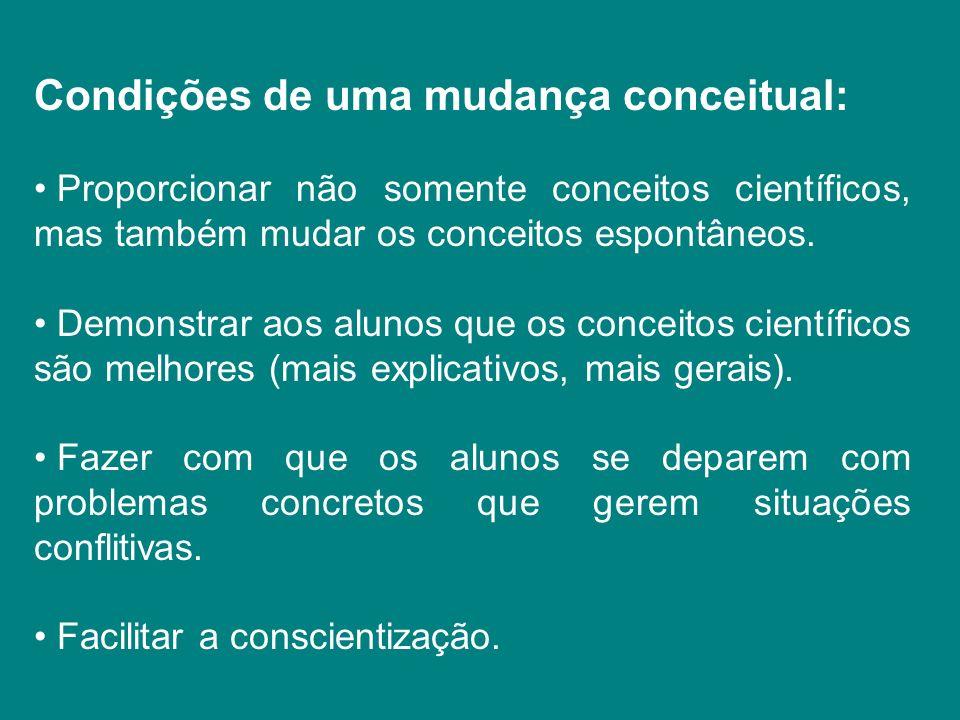 Condições de uma mudança conceitual: Proporcionar não somente conceitos científicos, mas também mudar os conceitos espontâneos. Demonstrar aos alunos
