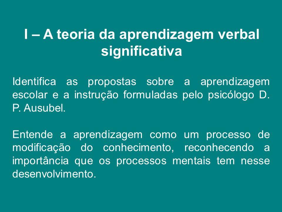 I – A teoria da aprendizagem verbal significativa Identifica as propostas sobre a aprendizagem escolar e a instrução formuladas pelo psicólogo D. P. A