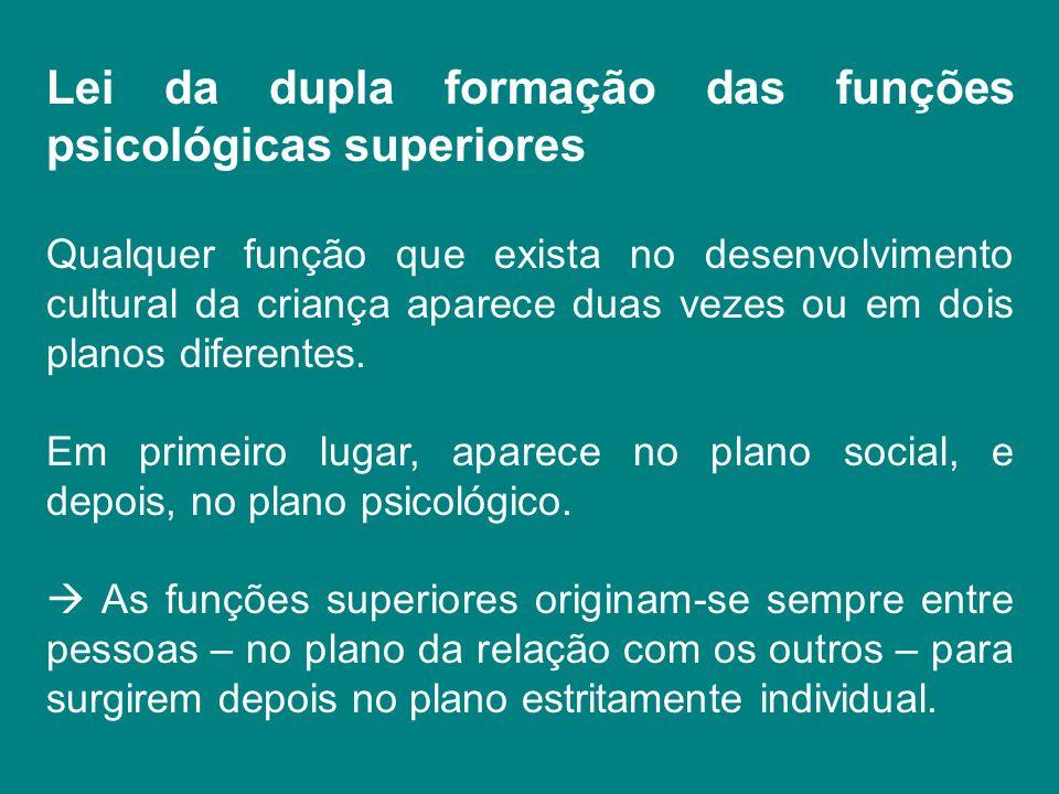 Lei da dupla formação das funções psicológicas superiores Qualquer função que exista no desenvolvimento cultural da criança aparece duas vezes ou em d
