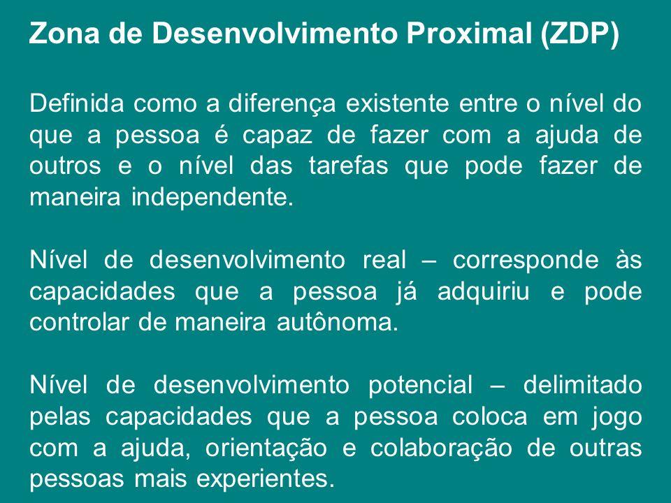 Zona de Desenvolvimento Proximal (ZDP) Definida como a diferença existente entre o nível do que a pessoa é capaz de fazer com a ajuda de outros e o ní