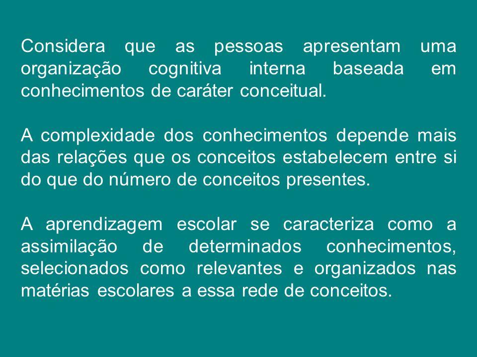 Considera que as pessoas apresentam uma organização cognitiva interna baseada em conhecimentos de caráter conceitual. A complexidade dos conhecimentos