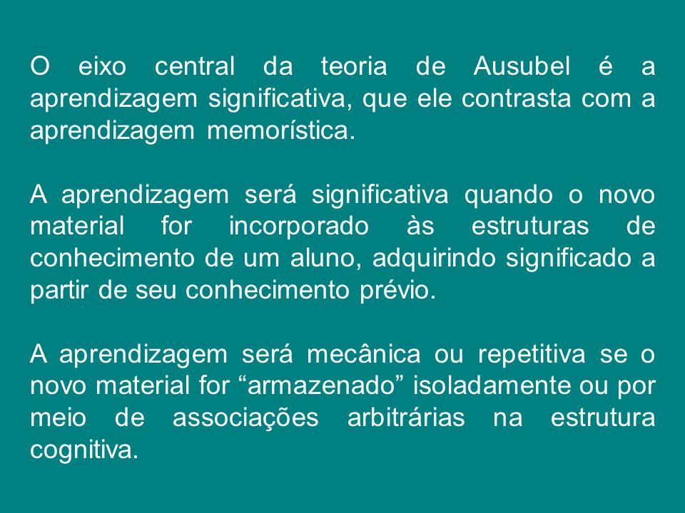O eixo central da teoria de Ausubel é a aprendizagem significativa, que ele contrasta com a aprendizagem memorística. A aprendizagem será significativ