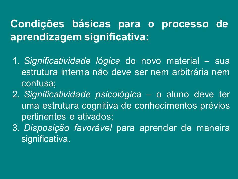 Condições básicas para o processo de aprendizagem significativa: 1. Significatividade lógica do novo material – sua estrutura interna não deve ser nem
