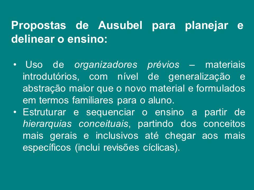 Propostas de Ausubel para planejar e delinear o ensino: Uso de organizadores prévios – materiais introdutórios, com nível de generalização e abstração