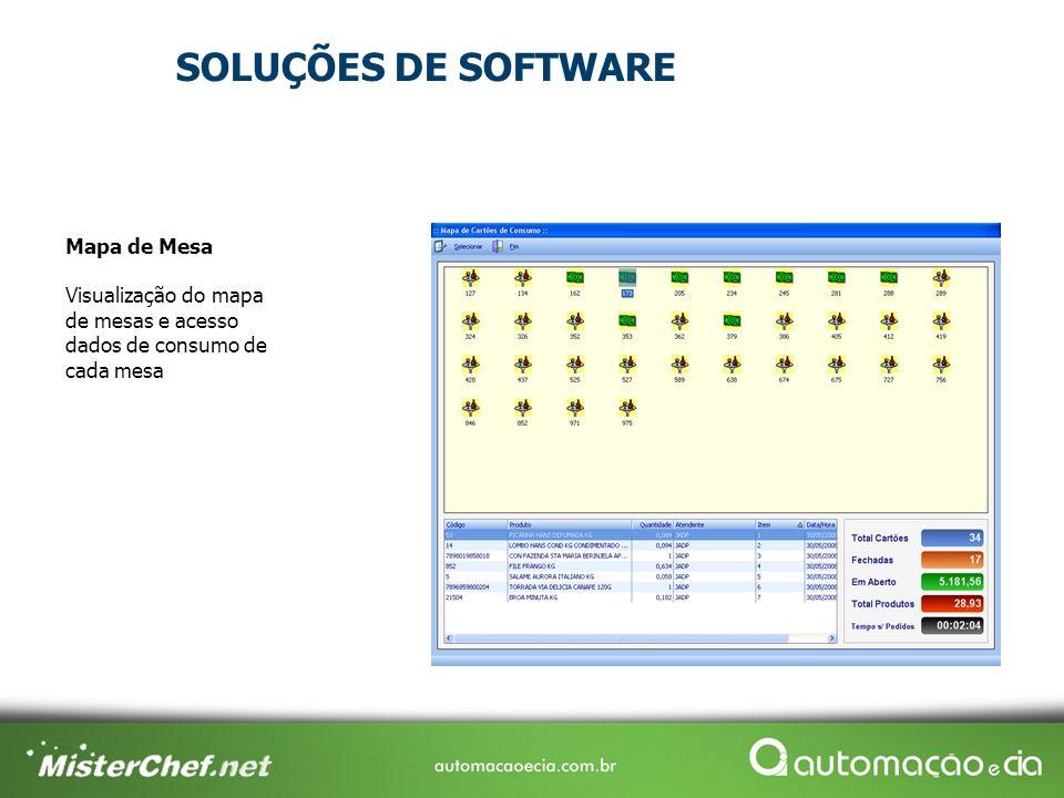 Mapa de Mesa Visualização do mapa de mesas e acesso dados de consumo de cada mesa SOLUÇÕES DE SOFTWARE