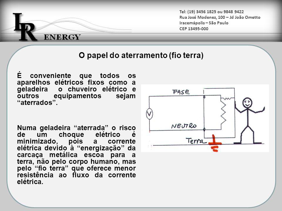 Tel: (19) 3456 1825 ou 9848 9422 Rua José Modenez, 100 – Jd João Ometto Iracemápolis – São Paulo CEP 13495-000 É conveniente que todos os aparelhos el