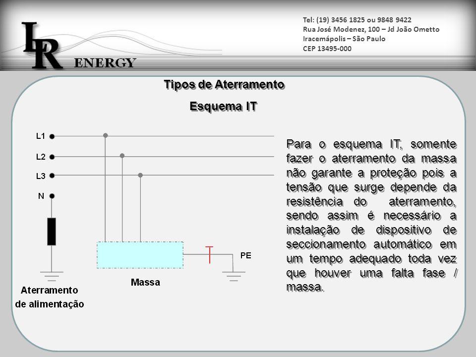 Tel: (19) 3456 1825 ou 9848 9422 Rua José Modenez, 100 – Jd João Ometto Iracemápolis – São Paulo CEP 13495-000 Tipos de Aterramento Esquema IT Tipos d
