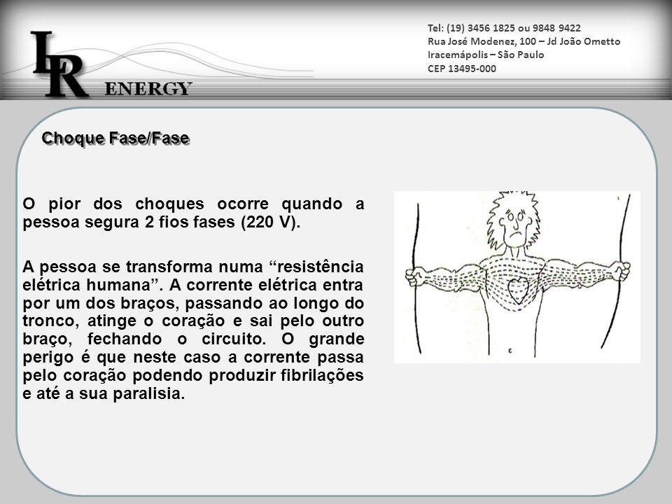 Tel: (19) 3456 1825 ou 9848 9422 Rua José Modenez, 100 – Jd João Ometto Iracemápolis – São Paulo CEP 13495-000 O pior dos choques ocorre quando a pess