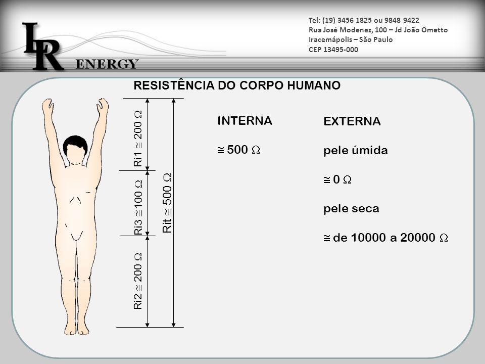 Tel: (19) 3456 1825 ou 9848 9422 Rua José Modenez, 100 – Jd João Ometto Iracemápolis – São Paulo CEP 13495-000 Corrente (freqüência de 60Hz)DuraçãoEfeitos prováveis 0 a 0,3 mAQualquerNenhum 0,3 a 0,6 mAQualquerLimiar da percepção 1 a 10 mAQualquerDor Contração muscular Descontrole muscular 10 a 25 mAMinutosContração muscular Dificuldade respiratória Aumento da pressão arterial 25 a 50 mASegundosParalisia respiratória Fibrilação ventricular Inconsciência 50 a 200 mAMais de um ciclo cardíaco Fibrilação ventricular Paralisia respiratória Inconsciência Marcas visíveis Mais de 200 mAMenos de um ciclo cardíaco Fibrilação ventricular Inconsciência Marcas visíveis Mais de 200 mAMais de um ciclo cardíaco Parada cardíaca Inconsciência Queimadura Efeitos da Corrente Elétrica