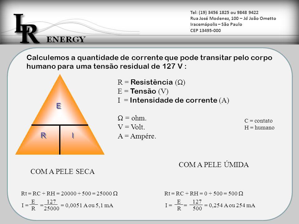 Tel: (19) 3456 1825 ou 9848 9422 Rua José Modenez, 100 – Jd João Ometto Iracemápolis – São Paulo CEP 13495-000 R = Resistência ( ) E = Tensão (V) I =