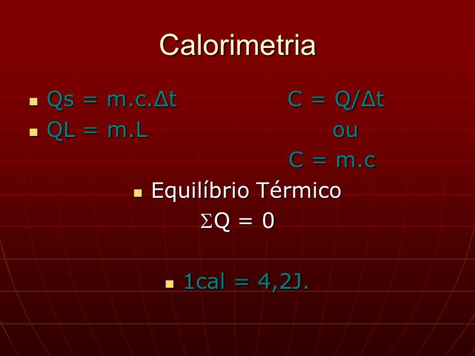 Calorimetria Qs = m.c.Δt C = Q/Δt Qs = m.c.Δt C = Q/Δt QL = m.L ou QL = m.L ou C = m.c C = m.c Equilíbrio Térmico Equilíbrio Térmico Q = 0Q = 0 1cal = 4,2J.
