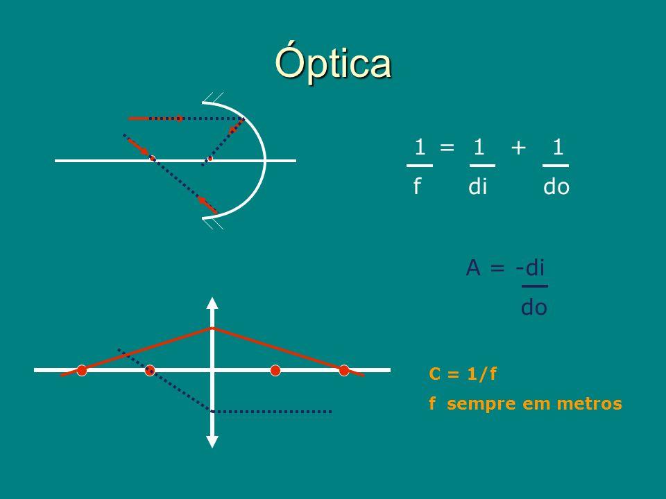 Óptica 1= 1 + 1 f di do A = -di do C = 1/f f sempre em metros