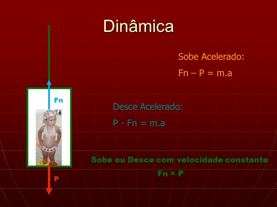 Dinâmica P Fn Sobe Acelerado: Fn – P = m.a Desce Acelerado: P - Fn = m.a Sobe ou Desce com velocidade constante Fn = P